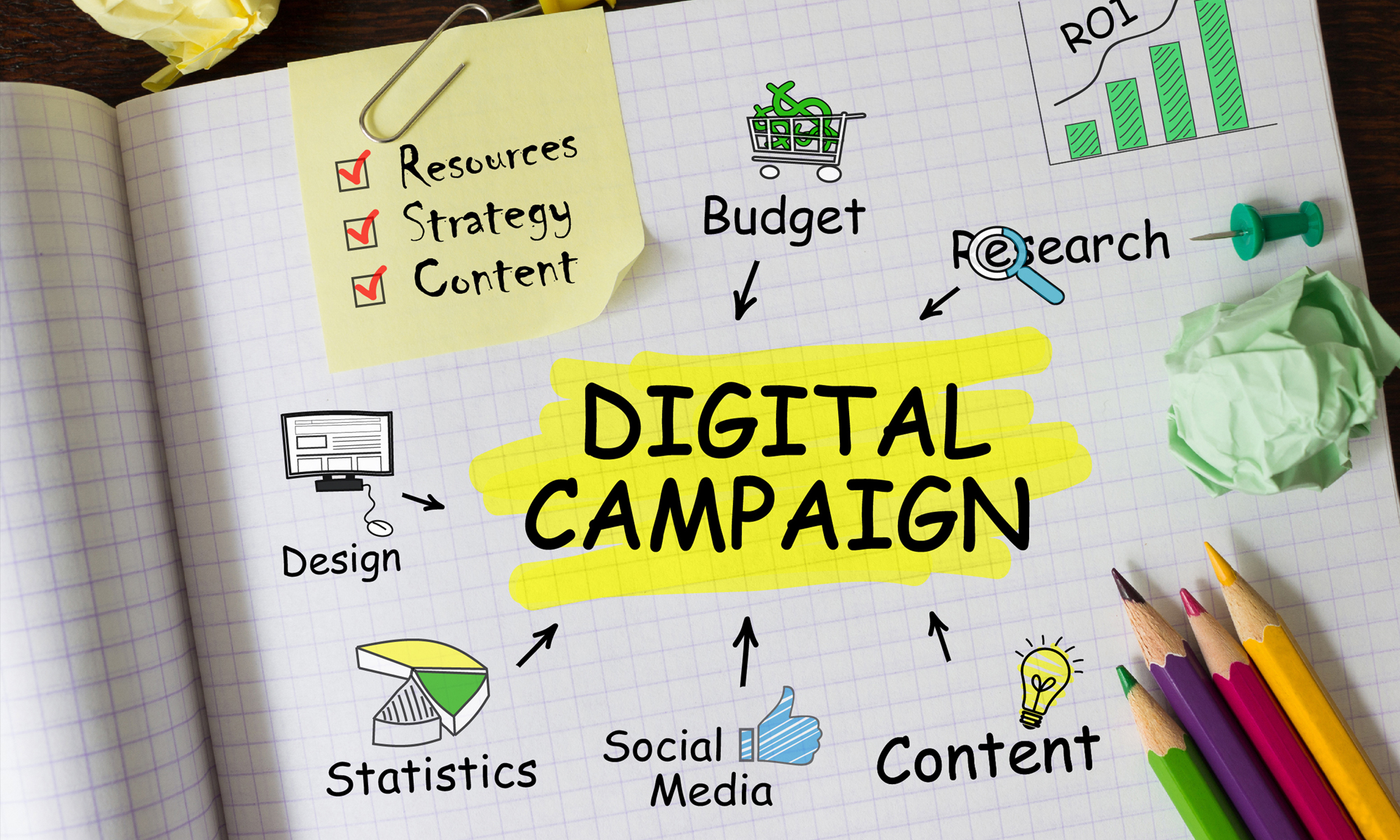 social and email marketing campaigns